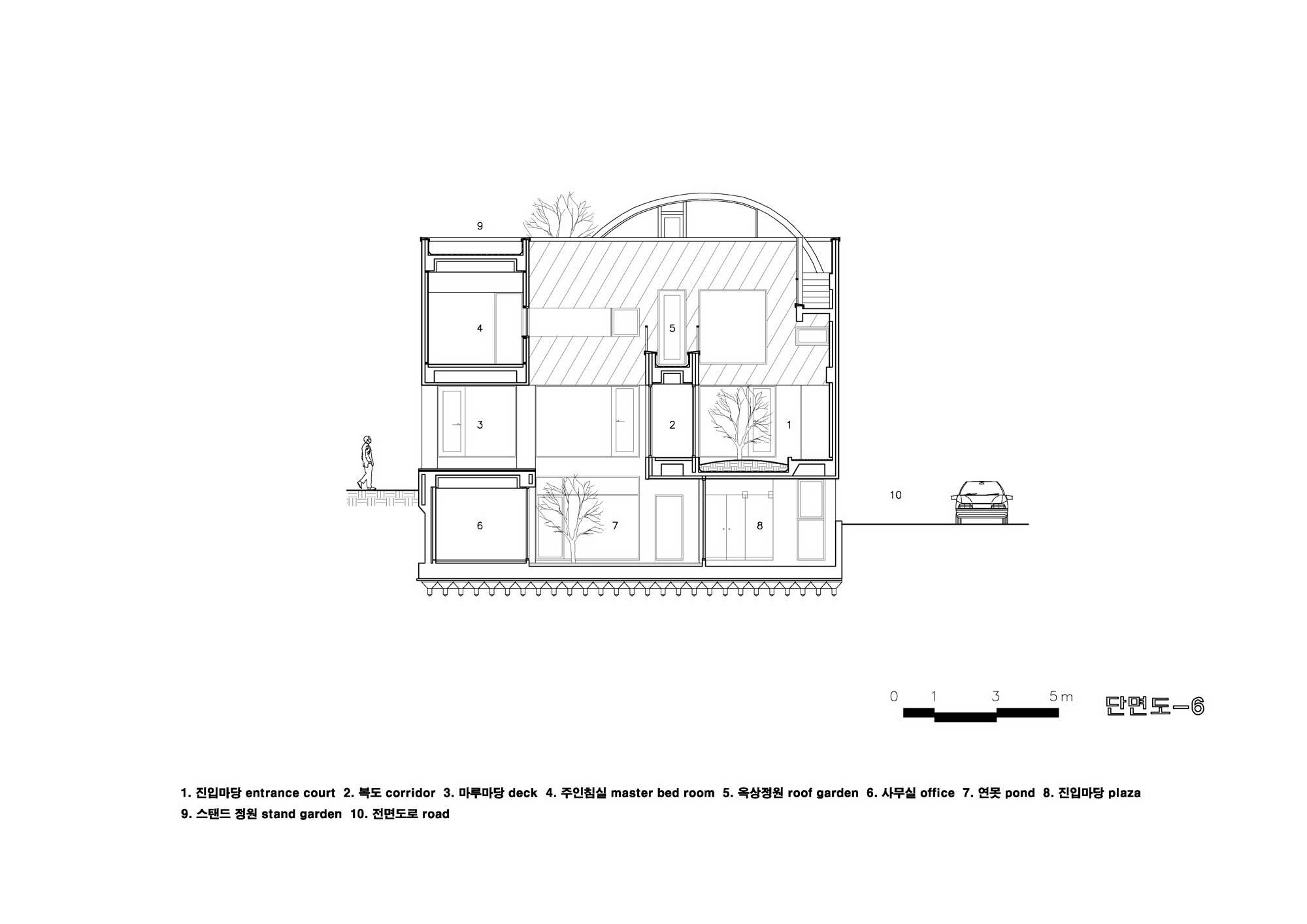 Dom Ofis V Koree Blog Chastnaya Arkhitektura - Bu-yeon-dang-by-iroje-khm-architects