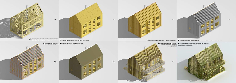 Блокированный жилой дом - Словари и энциклопедии на
