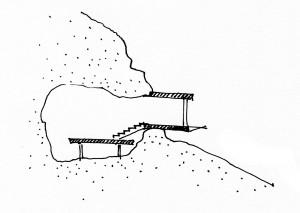 «Глубокая интеграция». Обживание пространства пещеры.