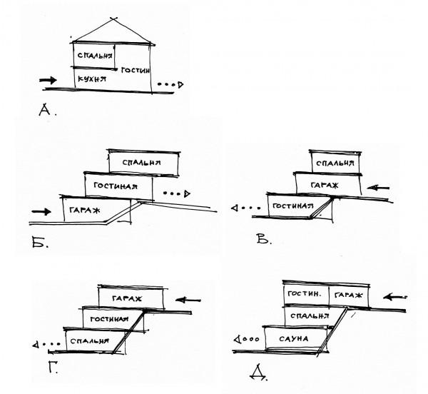 Схема расположения помещений: