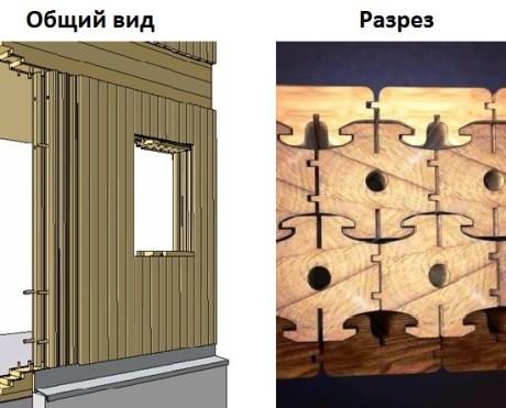 Дом из вертикальных брусьев